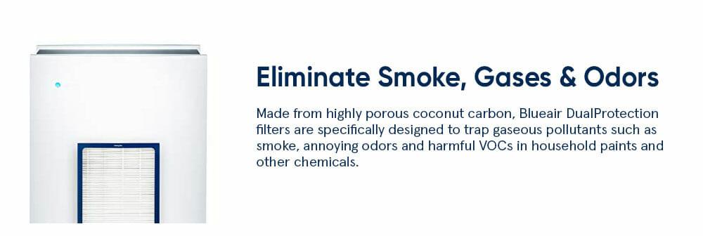 Blueair Classic 500 smoke Eliminate smoke gases Odors