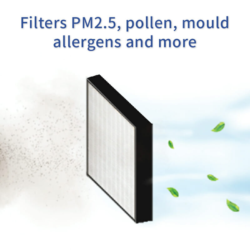 Smartair sqair HEPA filter PM2.5 pollen mould allergens and more
