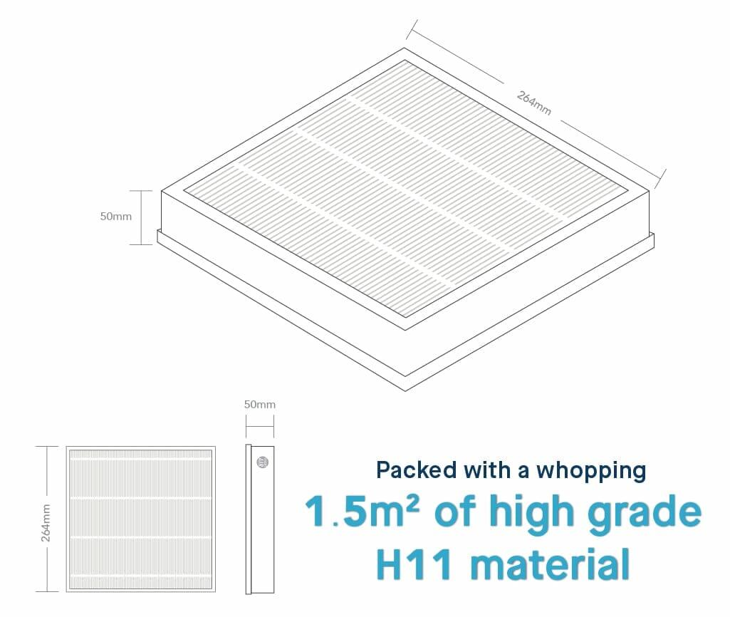 sqair HEPA filter high grade h11 material