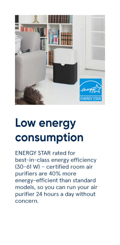 Low energy consumption - ENERGY STAR rated for best-in-class energy efficiency (30-61 W) - certified room air purifiers are 40% more energy-efficient than standard models, so you can run your air purifier 24 hours a day without concern.