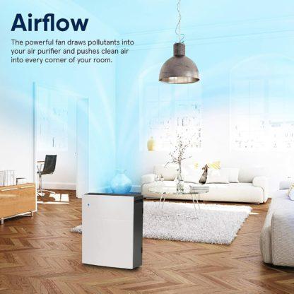 Blueair Classic 205 Airflow