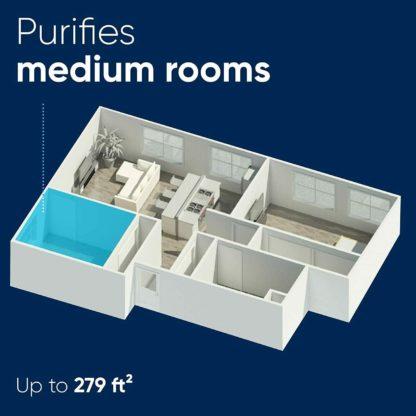 Blueair Classic 205 purifies medium rooms