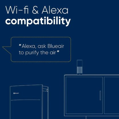 Blueair Classic 205 wifi Alexa compatibility