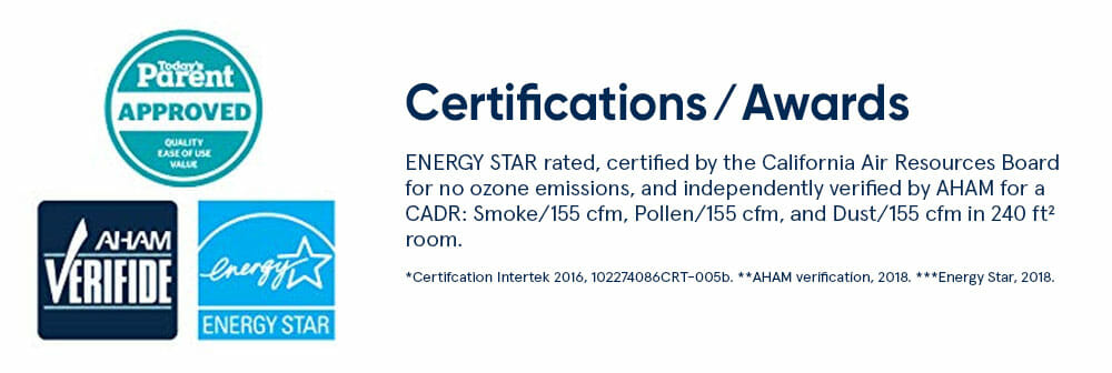 Certifications and Awards ENERGY STAR rated, certified by the California Air Resources Board for no ozone emissions, and independently verified by AHAM for a CADR: Smoke/155 cfm, Pollen/155 cfm, and Dust/155 cfm in 240 ft² room.