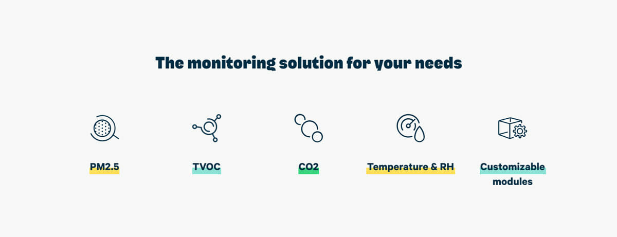 The monitoring solution for your needs for PM2.5, TVOC, CO2, Temperature & RH with Customizable modules