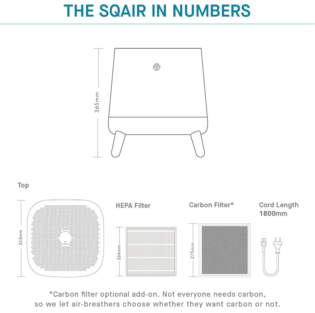 smartair sqair TheSqair Numbers