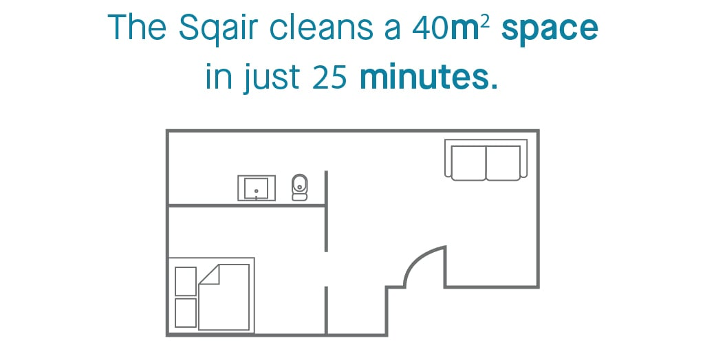 smartair sqair room